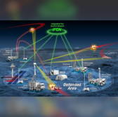 Northrop, MBDA, Saab Demo Integrated Air Missile Defense Capabilities - top government contractors - best government contracting event