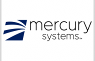 Mercury Systems Introduces SCM6010 Data Storage Module